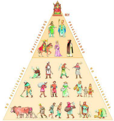 Pirámide social - Logotipo Creadores de la Memoria